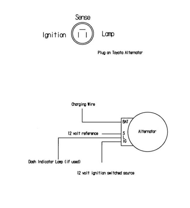 ae86 engine wiring diagram: wiring diagram toyota 4krh:svlc us,design