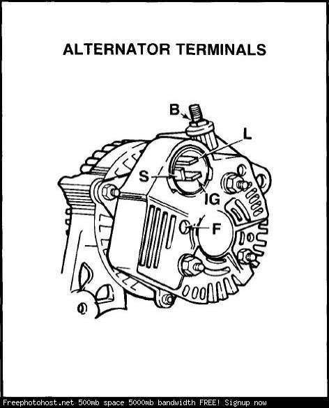 Toyota Camry Alternator Cables Diagram