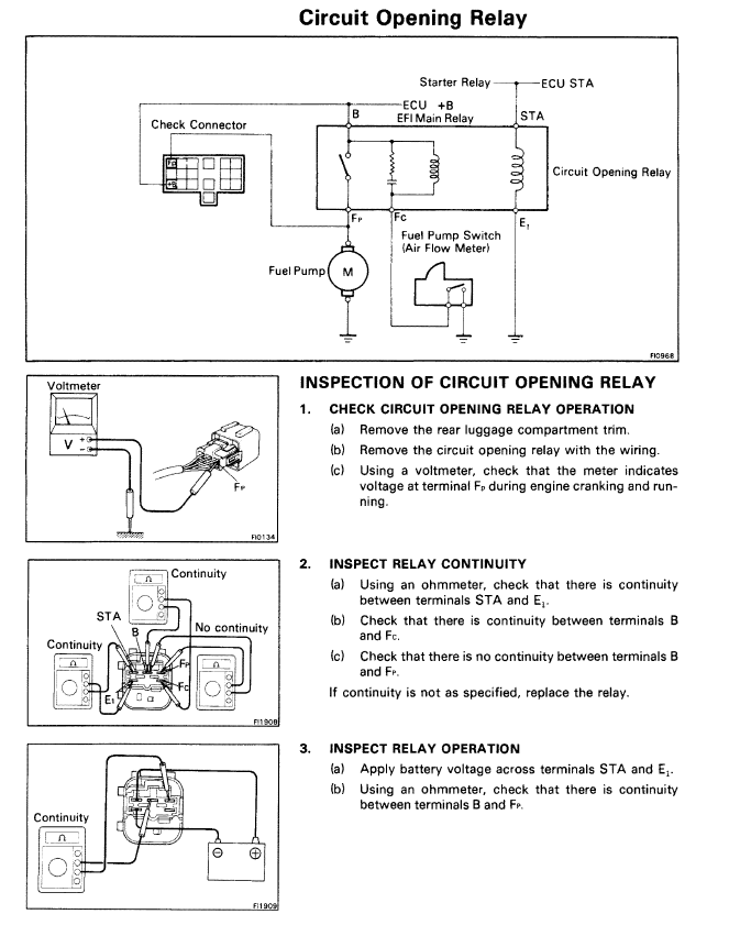 AE92 4AGE fuel pump fuse location - AExx Corolla Discussion